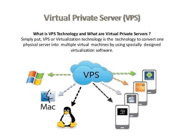 virtual-private-server-vps-1-638.jpg